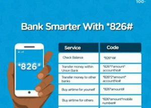 Union bank transfer code 2020 ussd