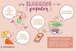 Benefits of Blogging to Business