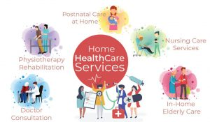 Methods of Starting Home Care Business in Nigeria